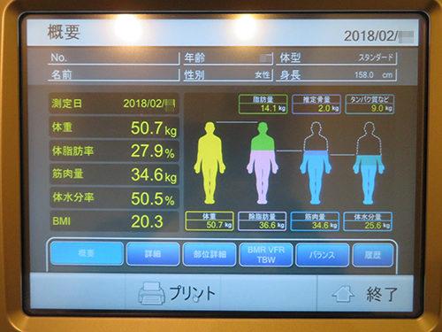 ライザップカウンセリング TANITAタニタ Body Composition Analyzer MC-980A