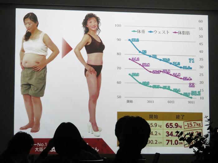 シーズラボ ダイエットアワード2018