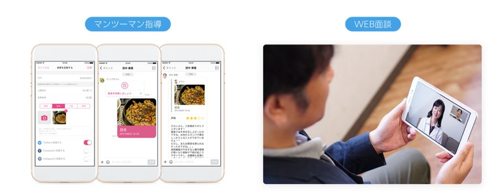 ヘルステックベンチャーのFiNC アプリを活用した特定保健指導サービスを提供開始 〜日本航空・日本旅行・野村證券・ファイザーなど、大手健保26団体が導入を決定!〜